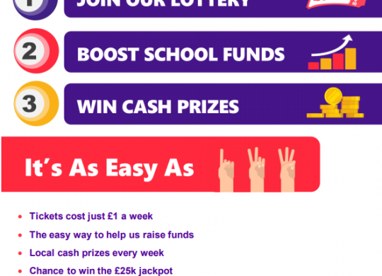 Support our school lottery